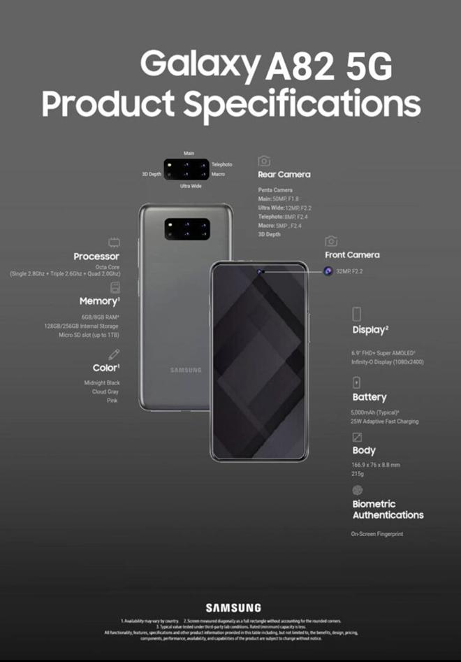 Galaxy A82 5G xuất hiện với thiết kế camera khác lạ - 1